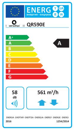 et-qr590e-energy